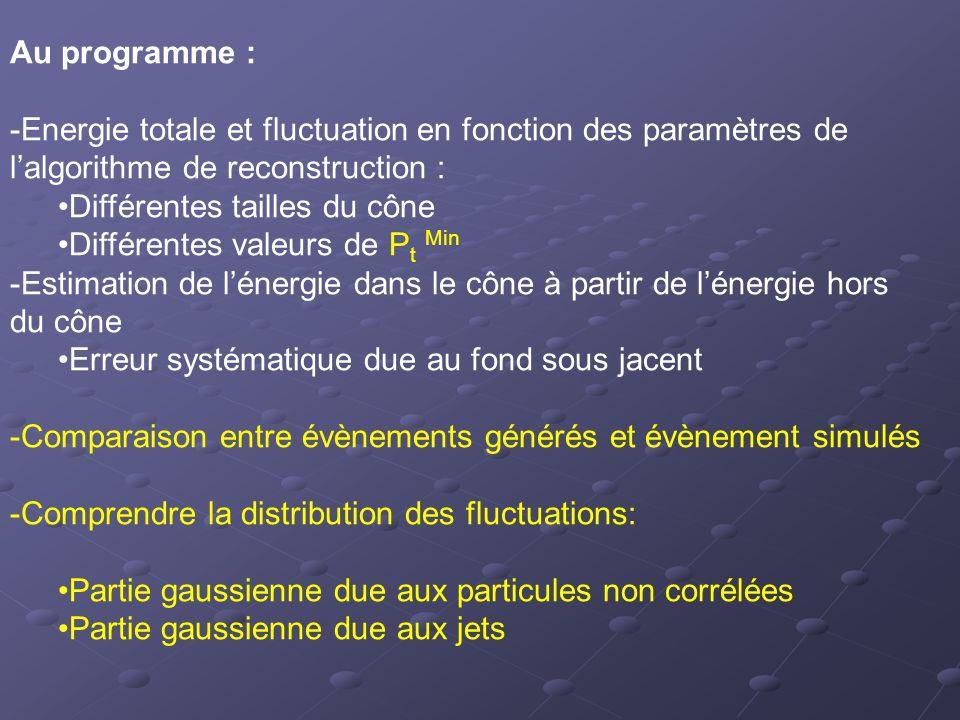 Au programme : -Energie totale et fluctuation en fonction des paramètres de lalgorithme de reconstruction : Différentes tailles du cône Différentes valeurs de P t Min -Estimation de lénergie dans le cône à partir de lénergie hors du cône Erreur systématique due au fond sous jacent -Comparaison entre évènements générés et évènement simulés -Comprendre la distribution des fluctuations: Partie gaussienne due aux particules non corrélées Partie gaussienne due aux jets