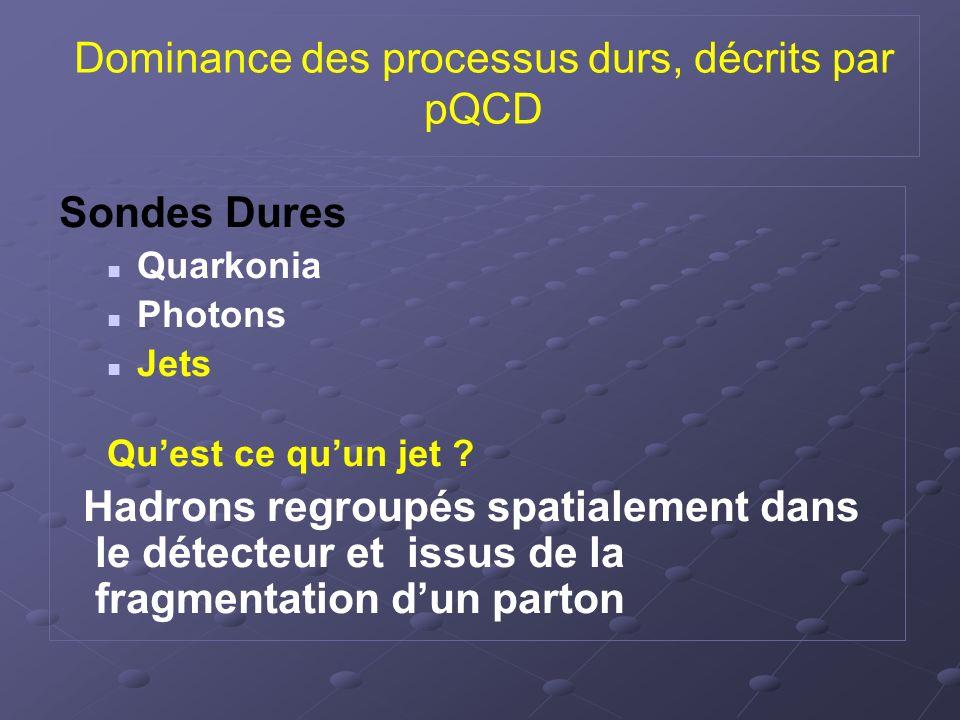 Dominance des processus durs, décrits par pQCD Sondes Dures Quarkonia Photons Jets Quest ce quun jet .