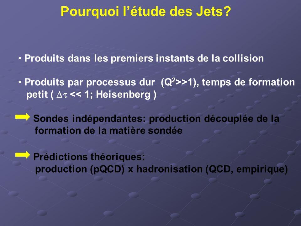Produits dans les premiers instants de la collision Produits par processus dur (Q 2 >>1), temps de formation petit ( << 1; Heisenberg ) Sondes indépendantes: production découplée de la formation de la matière sondée Prédictions théoriques: production (pQCD) x hadronisation (QCD, empirique) Pourquoi létude des Jets