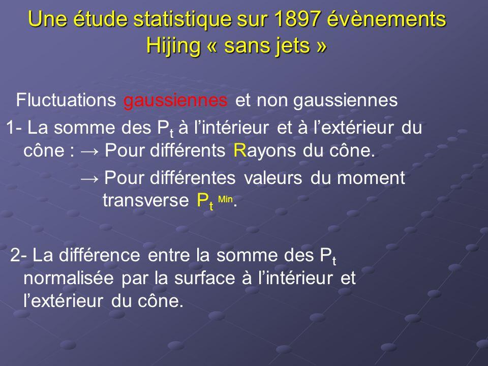 Fluctuations gaussiennes et non gaussiennes 1- La somme des P t à lintérieur et à lextérieur du cône : Pour différents Rayons du cône.