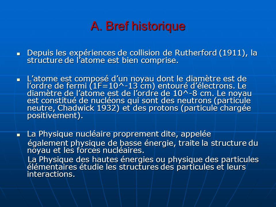 A. Bref historique Depuis les expériences de collision de Rutherford (1911), la structure de latome est bien comprise. Depuis les expériences de colli