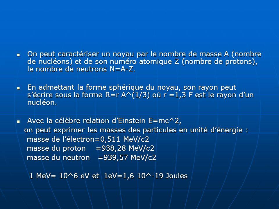 On peut caractériser un noyau par le nombre de masse A (nombre de nucléons) et de son numéro atomique Z (nombre de protons), le nombre de neutrons N=A