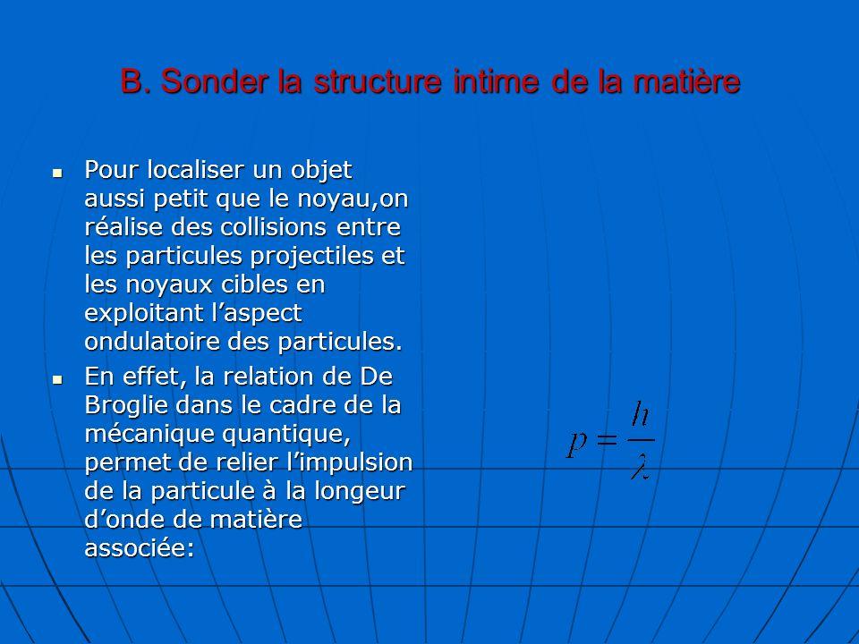B. Sonder la structure intime de la matière Pour localiser un objet aussi petit que le noyau,on réalise des collisions entre les particules projectile