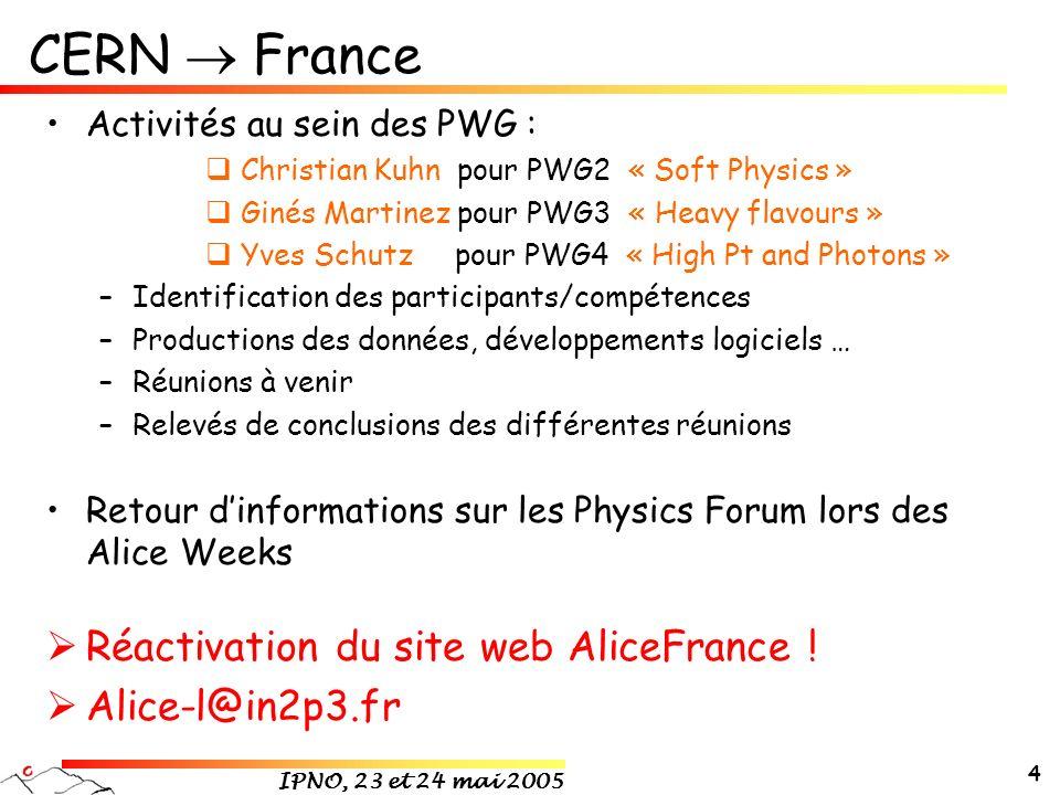 IPNO, 23 et 24 mai 2005 4 CERN France Activités au sein des PWG : Christian Kuhn pour PWG2 « Soft Physics » Ginés Martinez pour PWG3 « Heavy flavours » Yves Schutz pour PWG4 « High Pt and Photons » –Identification des participants/compétences –Productions des données, développements logiciels … –Réunions à venir –Relevés de conclusions des différentes réunions Retour dinformations sur les Physics Forum lors des Alice Weeks Réactivation du site web AliceFrance .