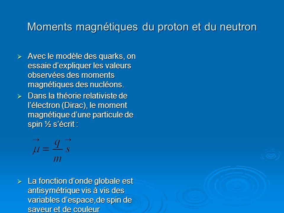 Moments magnétiques du proton et du neutron Avec le modèle des quarks, on essaie dexpliquer les valeurs observées des moments magnétiques des nucléons