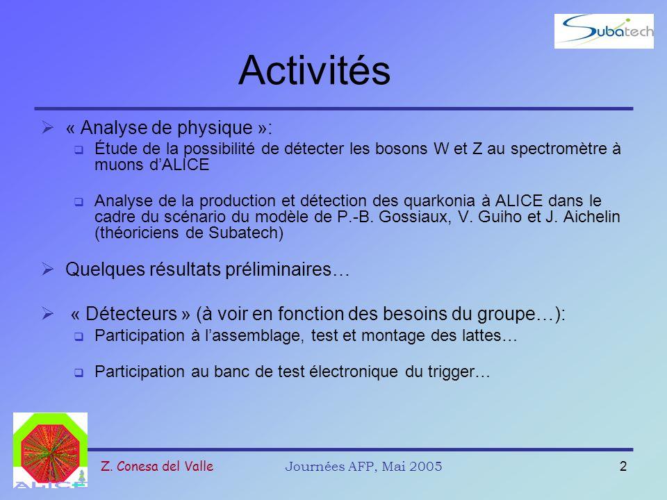 Z. Conesa del ValleJournées AFP, Mai 20052 Activités « Analyse de physique »: Étude de la possibilité de détecter les bosons W et Z au spectromètre à