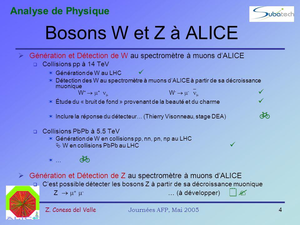 Z. Conesa del ValleJournées AFP, Mai 20054 Bosons W et Z à ALICE Génération et Détection de W au spectromètre à muons dALICE Collisions pp à 14 TeV Gé