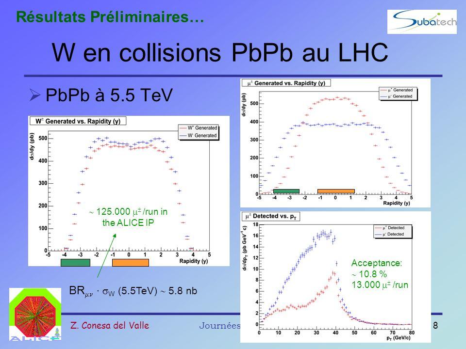 Z. Conesa del ValleJournées AFP, Mai 20058 W en collisions PbPb au LHC PbPb à 5.5 TeV Acceptance: 10.8 % 13.000 /run BR · W (5.5TeV) 5.8 nb 125.000 /r
