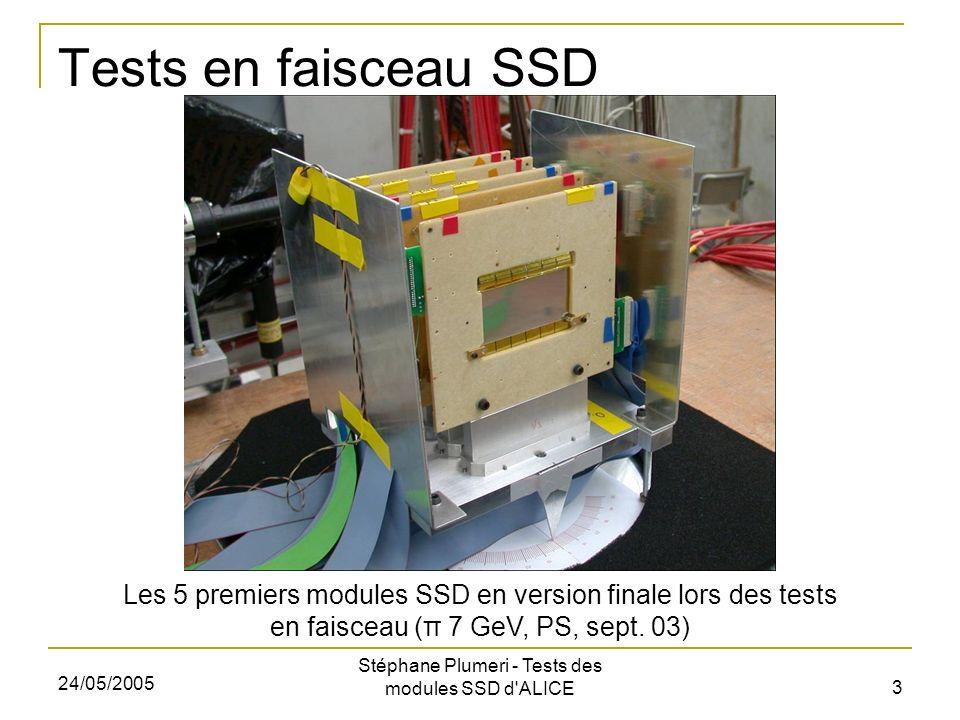 24/05/2005 Stéphane Plumeri - Tests des modules SSD d ALICE 4 Tests en faisceau SSD: résultats Face P Face N Signal numérisé provenant de la piste k pour un évènement n: ADC(k,n): signal brut S(k,n): signal provenant dune charge physique N(k,n) : bruit P(k) : piédestal ( valeur moyenne du signal au cours du temps ) CMS(j,n): déplacement de mode commun pour le circuit j (bruit commun à un ensemble de pistes)