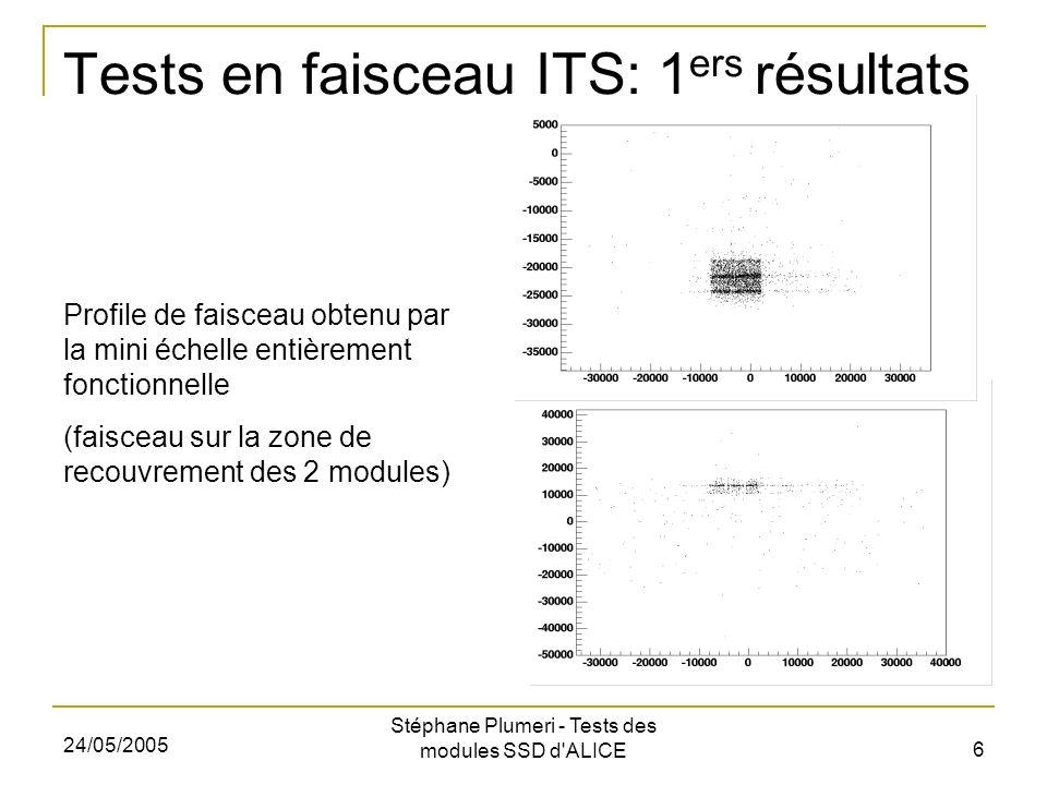 24/05/2005 Stéphane Plumeri - Tests des modules SSD d ALICE 6 Tests en faisceau ITS: 1 ers résultats Profile de faisceau obtenu par la mini échelle entièrement fonctionnelle (faisceau sur la zone de recouvrement des 2 modules)