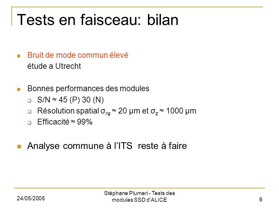 24/05/2005 Stéphane Plumeri - Tests des modules SSD d ALICE 10 Tests de production La production de modules a débuté a Strasbourg tests des modules indispensables Buts: Vérifier les fonctionnalités Déterminer la plage de fonctionnement