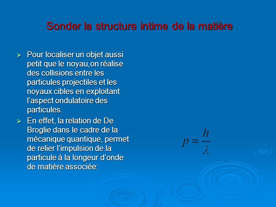 Sonder la structure intime de la matière Sonder la structure intime de la matière Pour localiser un objet aussi petit que le noyau,on réalise des collisions entre les particules projectiles et les noyaux cibles en exploitant laspect ondulatoire des particules.
