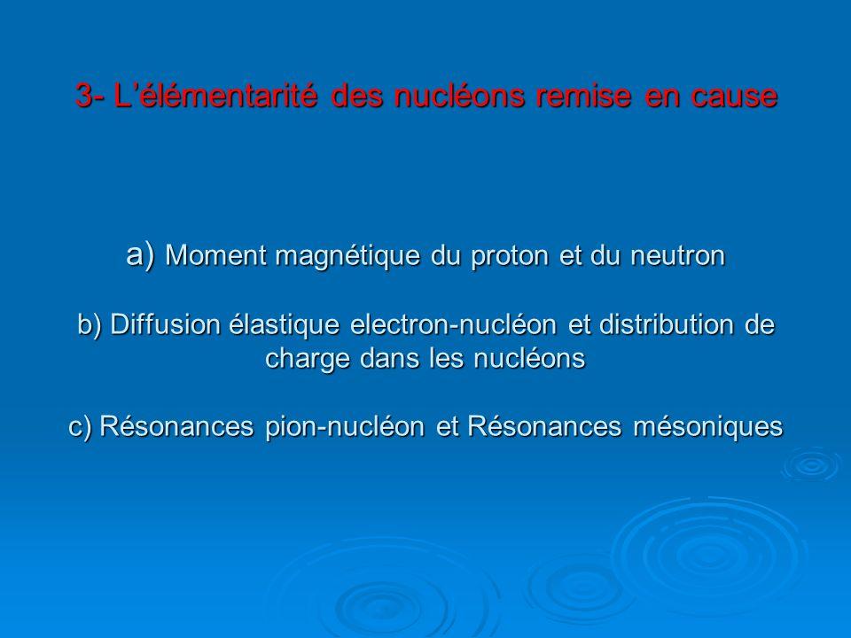 3- Lélémentarité des nucléons remise en cause a) Moment magnétique du proton et du neutron b) Diffusion élastique electron-nucléon et distribution de charge dans les nucléons c) Résonances pion-nucléon et Résonances mésoniques