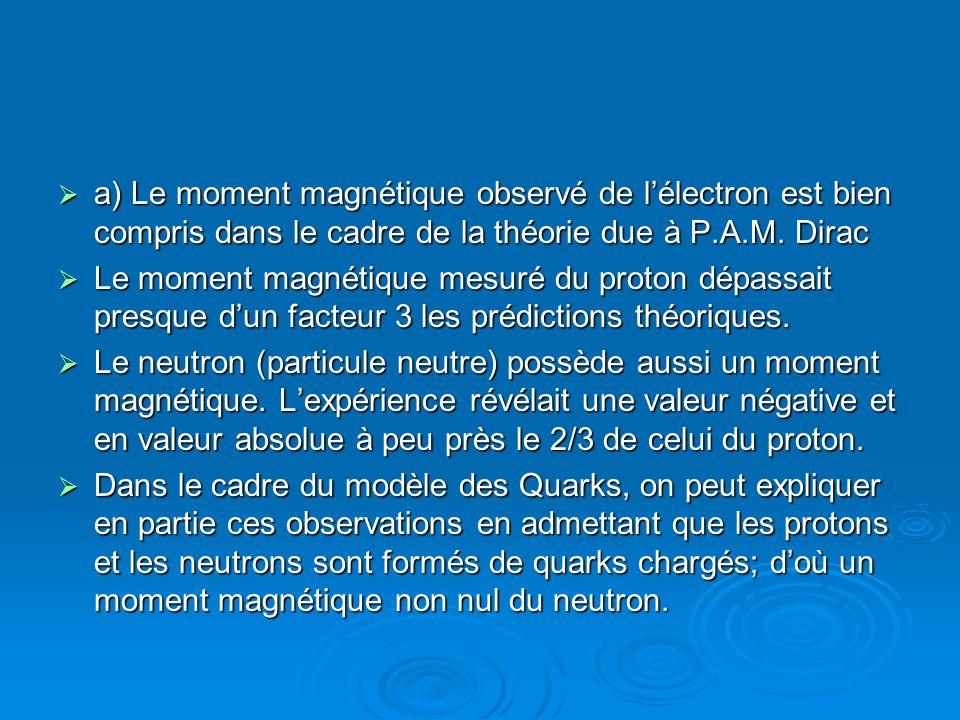 a) Le moment magnétique observé de lélectron est bien compris dans le cadre de la théorie due à P.A.M. Dirac a) Le moment magnétique observé de lélect