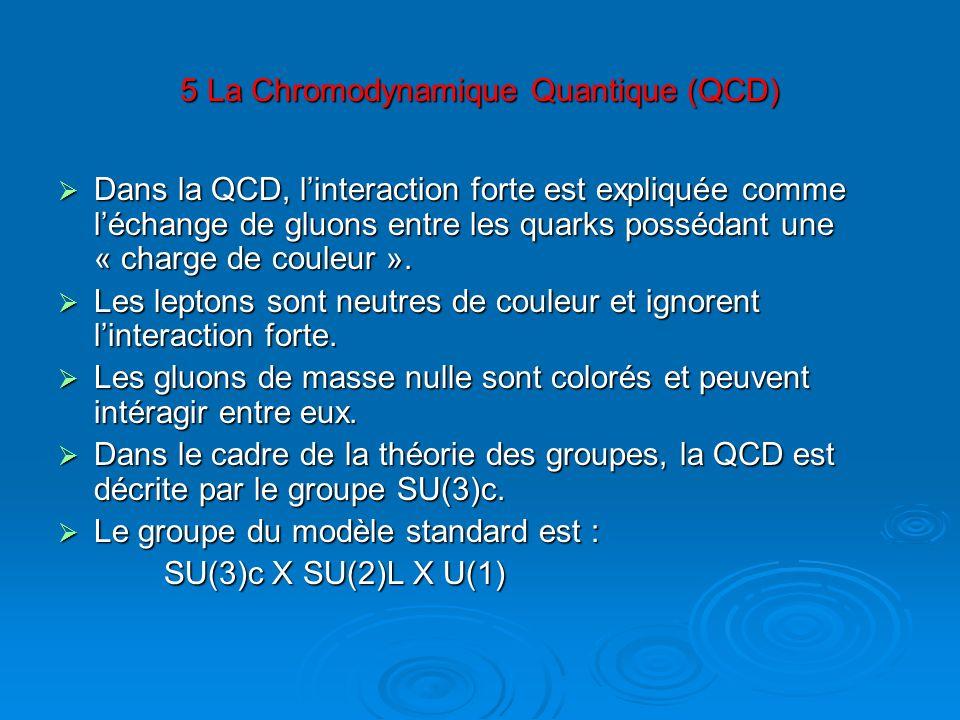 5 La Chromodynamique Quantique (QCD) Dans la QCD, linteraction forte est expliquée comme léchange de gluons entre les quarks possédant une « charge de