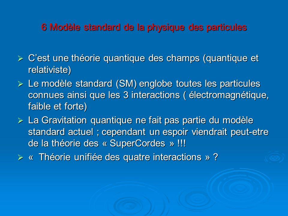 6 Modèle standard de la physique des particules Cest une théorie quantique des champs (quantique et relativiste) Cest une théorie quantique des champs (quantique et relativiste) Le modèle standard (SM) englobe toutes les particules connues ainsi que les 3 interactions ( électromagnétique, faible et forte) Le modèle standard (SM) englobe toutes les particules connues ainsi que les 3 interactions ( électromagnétique, faible et forte) La Gravitation quantique ne fait pas partie du modèle standard actuel ; cependant un espoir viendrait peut-etre de la théorie des « SuperCordes » !!.