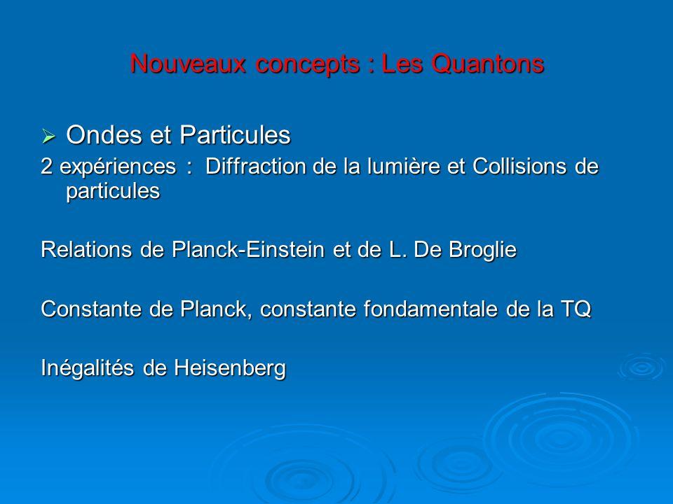 Nouveaux concepts : Les Quantons Ondes et Particules Ondes et Particules 2 expériences : Diffraction de la lumière et Collisions de particules Relations de Planck-Einstein et de L.