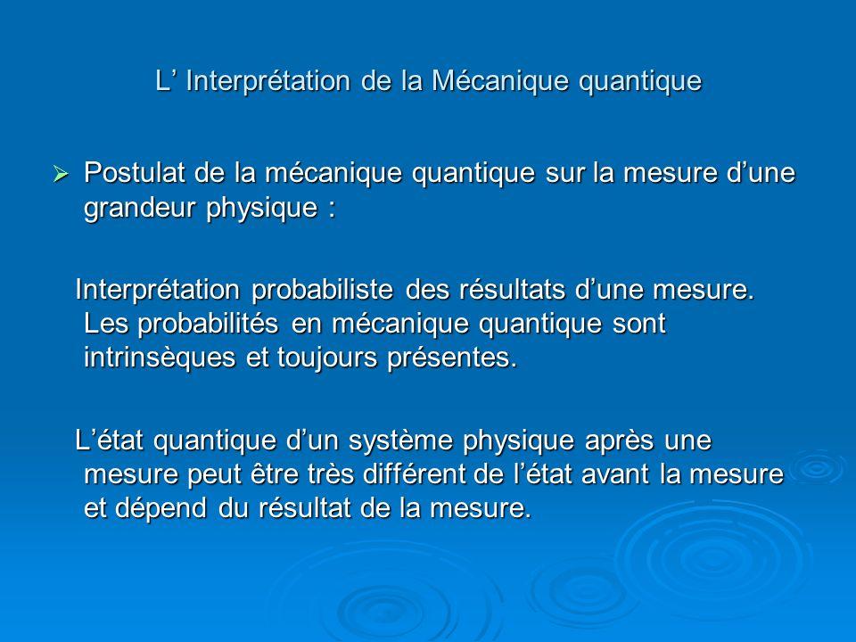 L Interprétation de la Mécanique quantique Postulat de la mécanique quantique sur la mesure dune grandeur physique : Postulat de la mécanique quantiqu