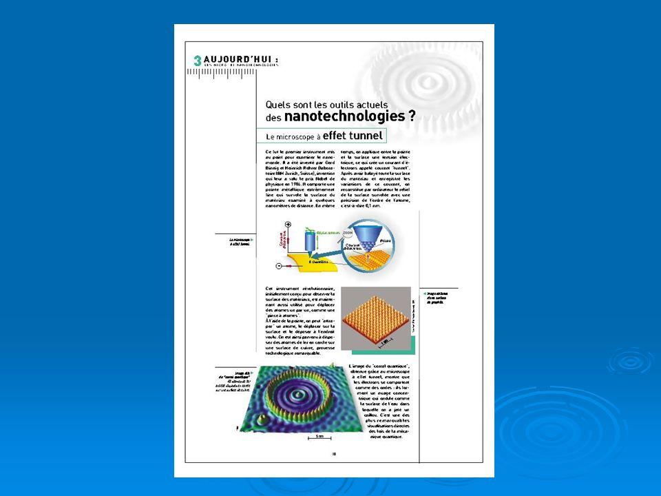 Quelques développements récents en Physique Moderne - Modèle Standard de la Physique des Particules
