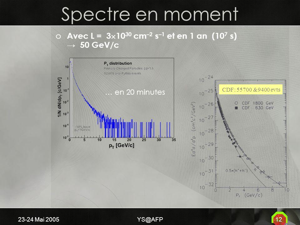 23-24 Mai 2005YS@AFP12 Spectre en moment o Avec L = 3 10 30 cm –2 s –1 et en 1 an (10 7 s) 50 GeV/c … en 20 minutes CDF: 55700 &9400 evts