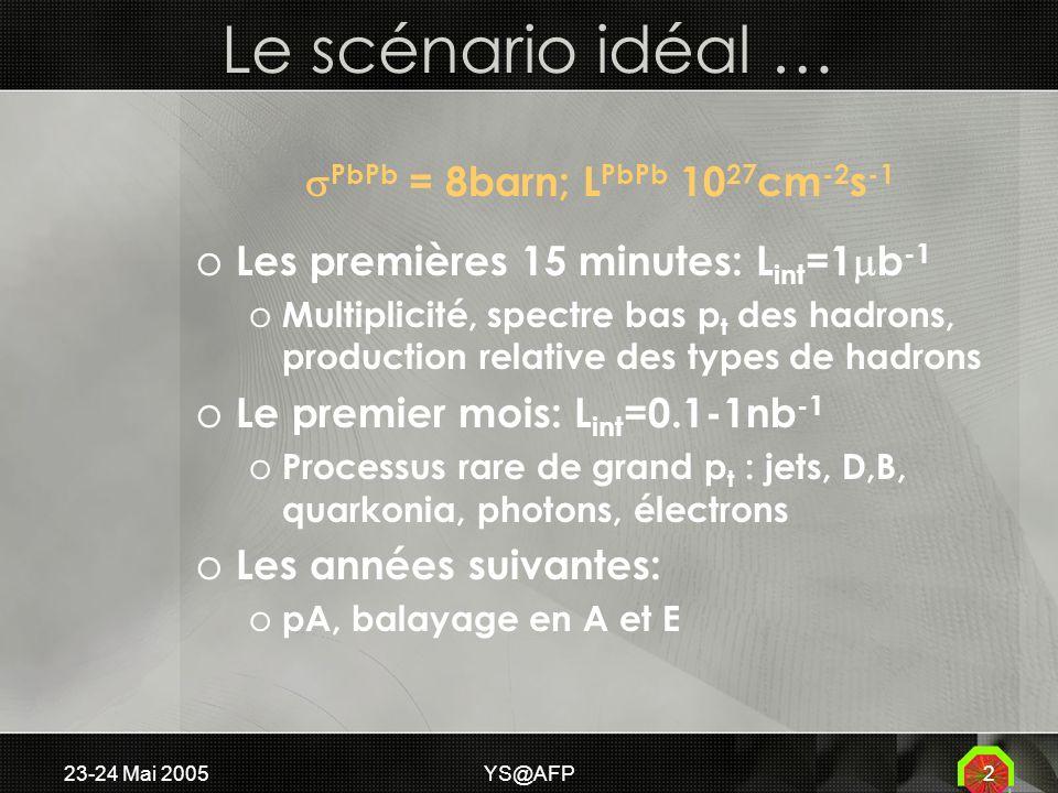 23-24 Mai 2005YS@AFP2 Le scénario idéal … o Les premières 15 minutes: L int =1 b -1 o Multiplicité, spectre bas p t des hadrons, production relative des types de hadrons o Le premier mois: L int =0.1-1nb -1 o Processus rare de grand p t : jets, D,B, quarkonia, photons, électrons o Les années suivantes: o pA, balayage en A et E PbPb = 8barn; L PbPb 10 27 cm -2 s -1
