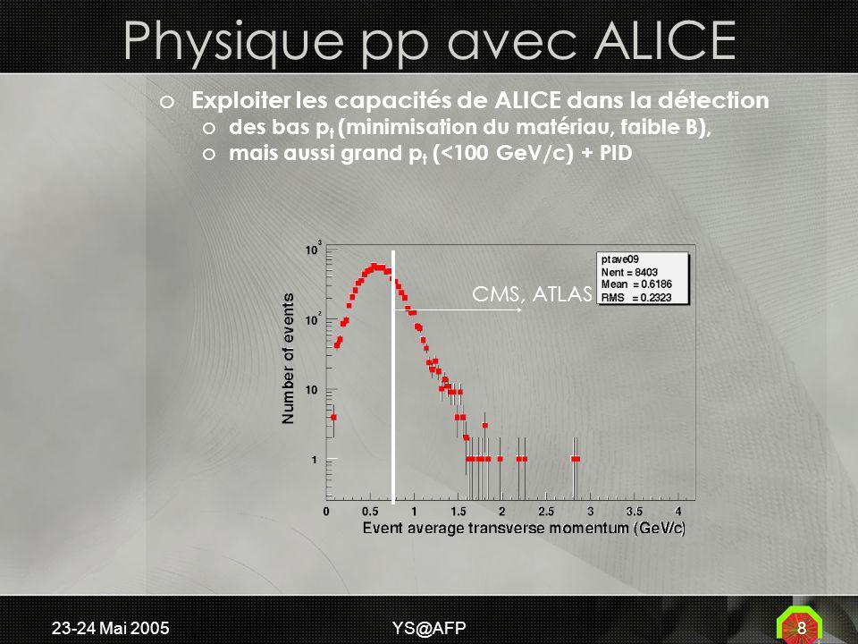 23-24 Mai 2005YS@AFP8 Physique pp avec ALICE o Exploiter les capacités de ALICE dans la détection o des bas p t (minimisation du matériau, faible B), o mais aussi grand p t (<100 GeV/c) + PID CMS, ATLAS