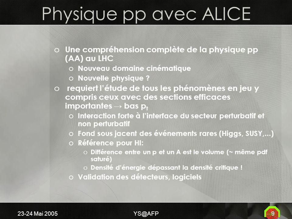 23-24 Mai 2005YS@AFP9 Physique pp avec ALICE o Une compréhension complète de la physique pp (AA) au LHC o Nouveau domaine cinématique o Nouvelle physique .