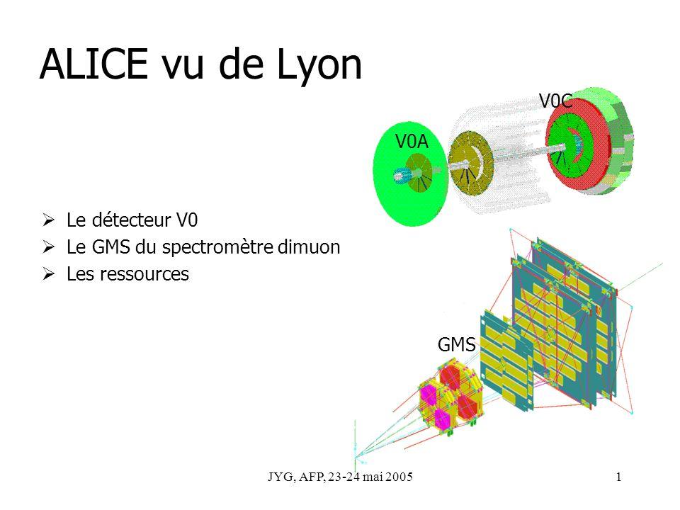 JYG, AFP, 23-24 mai 20051 ALICE vu de Lyon Le détecteur V0 Le GMS du spectromètre dimuon Les ressources V0A V0C GMS