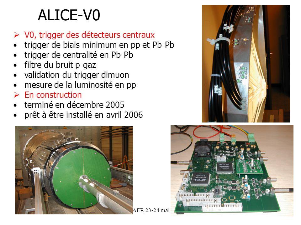 JYG, AFP, 23-24 mai 20052 V0, trigger des détecteurs centraux trigger de biais minimum en pp et Pb-Pb trigger de centralité en Pb-Pb filtre du bruit p-gaz validation du trigger dimuon mesure de la luminosité en pp En construction terminé en décembre 2005 prêt à être installé en avril 2006 ALICE-V0