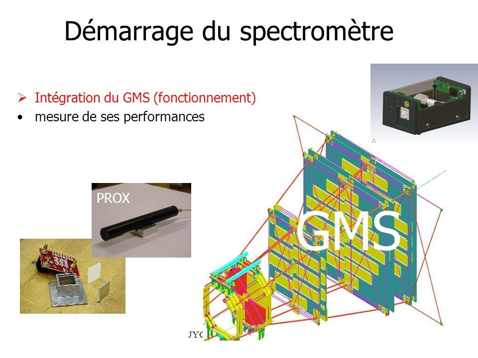 JYG, AFP, 23-24 mai 20055 GMS Intégration du GMS (fonctionnement) mesure de ses performances Démarrage du spectromètre BCAM PROX