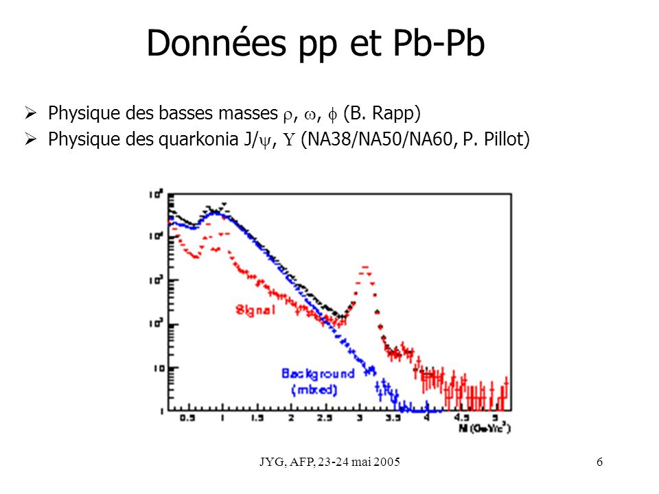 JYG, AFP, 23-24 mai 20056 Physique des basses masses,, (B. Rapp) Physique des quarkonia J/, (NA38/NA50/NA60, P. Pillot) Données pp et Pb-Pb BCAM