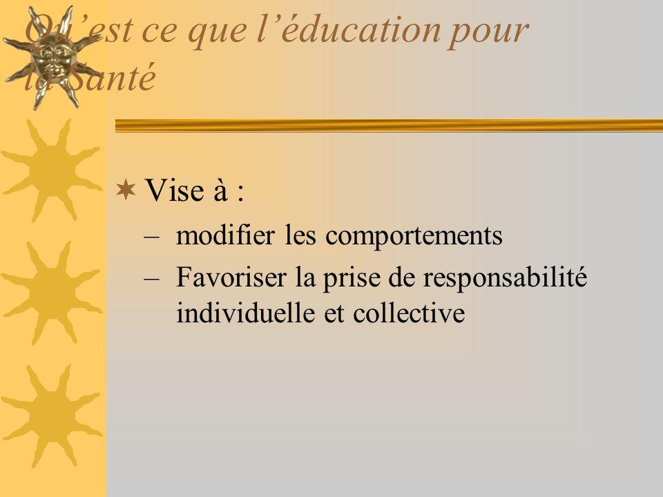 Quest ce que léducation pour la Santé Vise à : –modifier les comportements –Favoriser la prise de responsabilité individuelle et collective