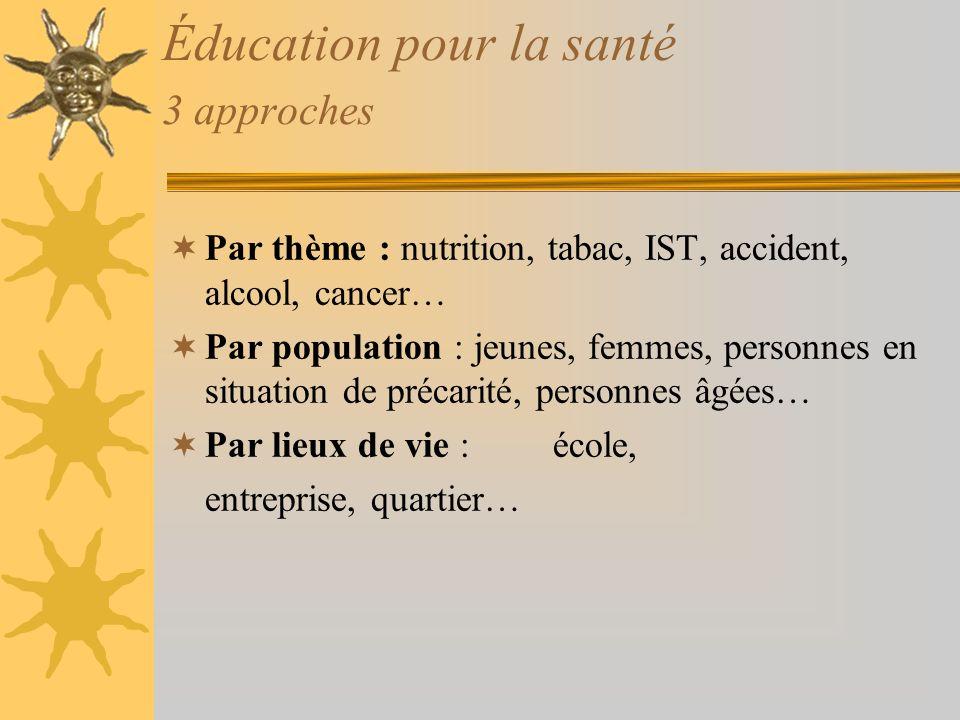 Éducation pour la santé 3 approches Par thème : nutrition, tabac, IST, accident, alcool, cancer… Par population : jeunes, femmes, personnes en situati