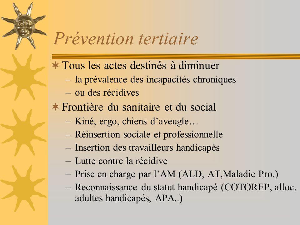 Prévention tertiaire Tous les actes destinés à diminuer –la prévalence des incapacités chroniques –ou des récidives Frontière du sanitaire et du socia