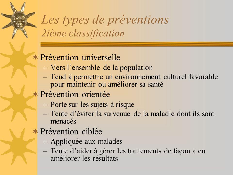 Les types de préventions 2ième classification Prévention universelle –Vers lensemble de la population –Tend à permettre un environnement culturel favo