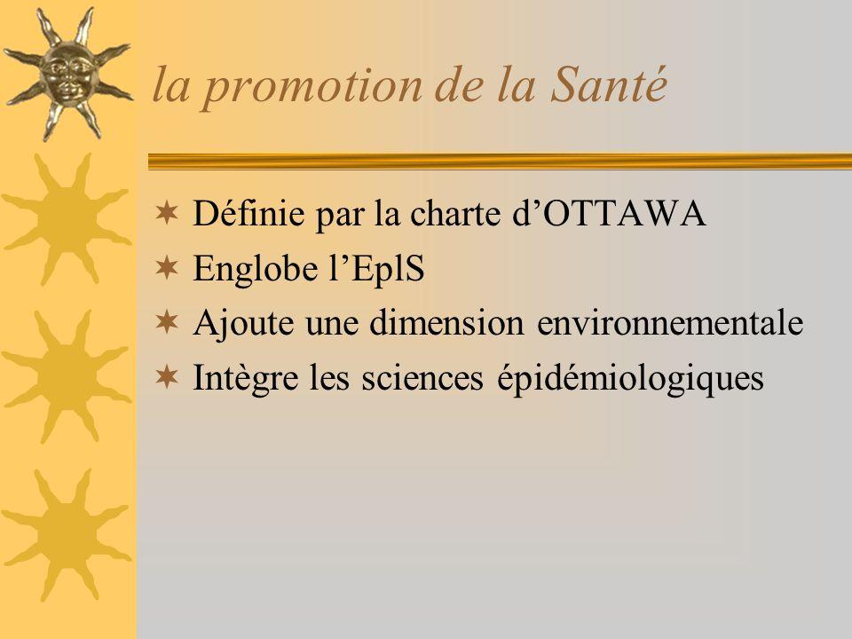 la promotion de la Santé Définie par la charte dOTTAWA Englobe lEplS Ajoute une dimension environnementale Intègre les sciences épidémiologiques