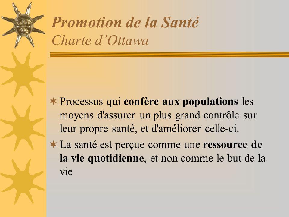 Promotion de la Santé Charte dOttawa Processus qui confère aux populations les moyens d'assurer un plus grand contrôle sur leur propre santé, et d'amé
