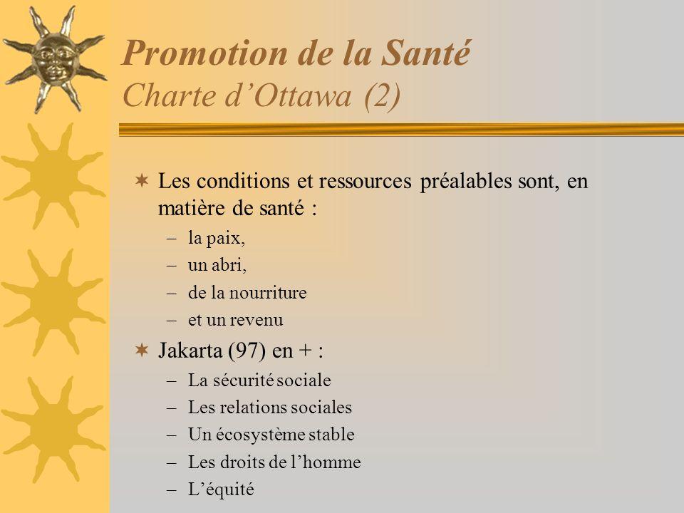 Promotion de la Santé Charte dOttawa (2) Les conditions et ressources préalables sont, en matière de santé : –la paix, –un abri, –de la nourriture –et