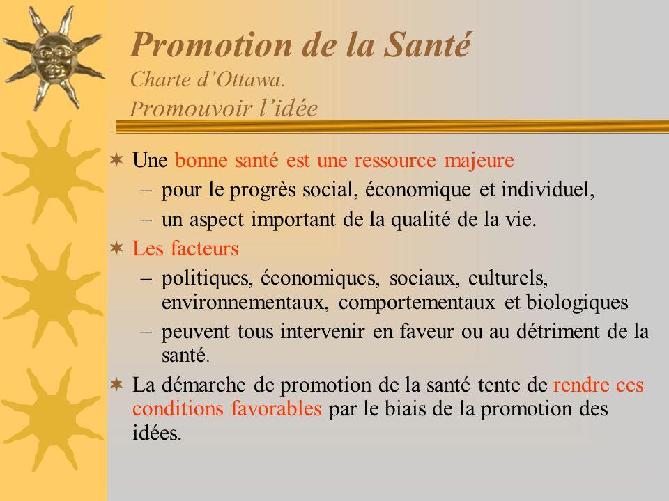 Promotion de la Santé Charte dOttawa. P romouvoir lidée Une bonne santé est une ressource majeure –pour le progrès social, économique et individuel, –