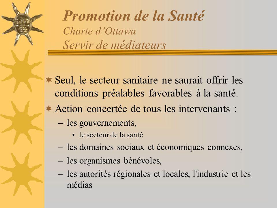 Promotion de la Santé Charte dOttawa Servir de médiateurs Seul, le secteur sanitaire ne saurait offrir les conditions préalables favorables à la santé