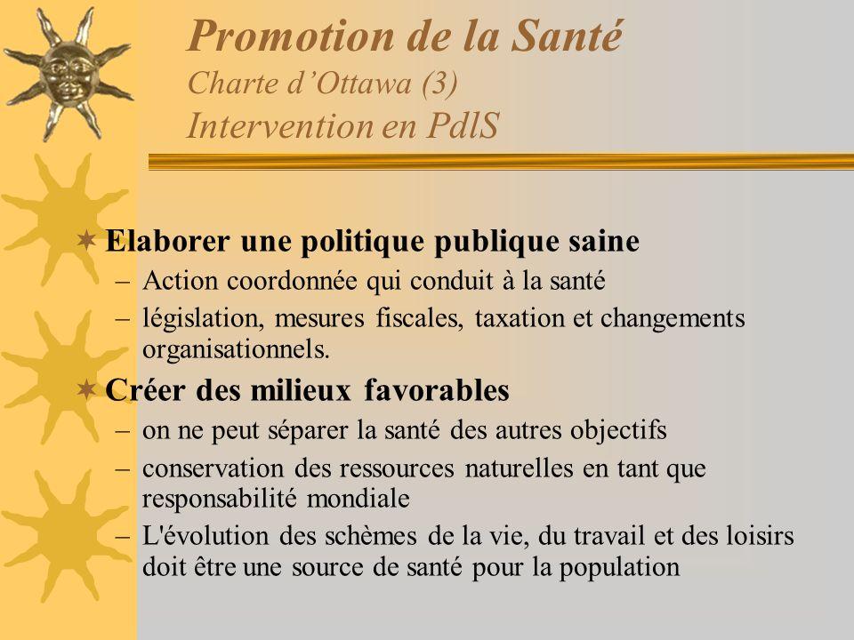 Promotion de la Santé Charte dOttawa (3) Intervention en PdlS Elaborer une politique publique saine –Action coordonnée qui conduit à la santé –législa