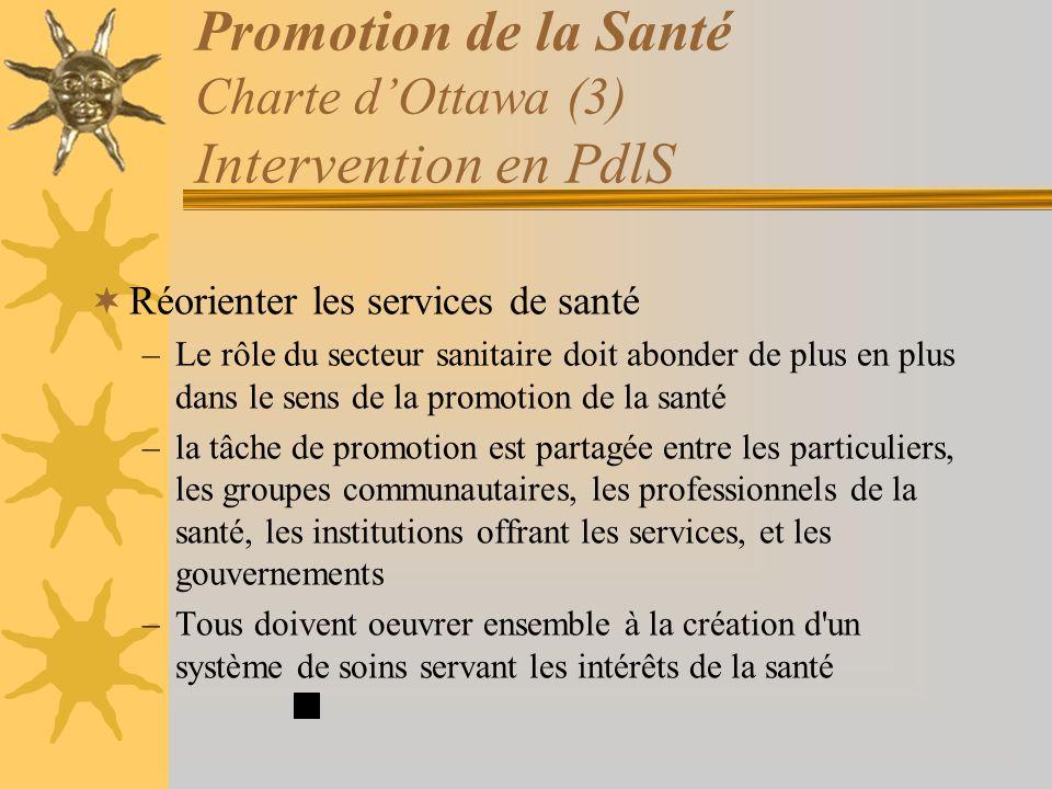 Promotion de la Santé Charte dOttawa (3) Intervention en PdlS Réorienter les services de santé –Le rôle du secteur sanitaire doit abonder de plus en p