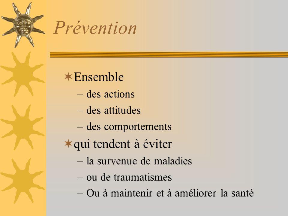Prévention Ensemble –des actions –des attitudes –des comportements qui tendent à éviter –la survenue de maladies –ou de traumatismes –Ou à maintenir e