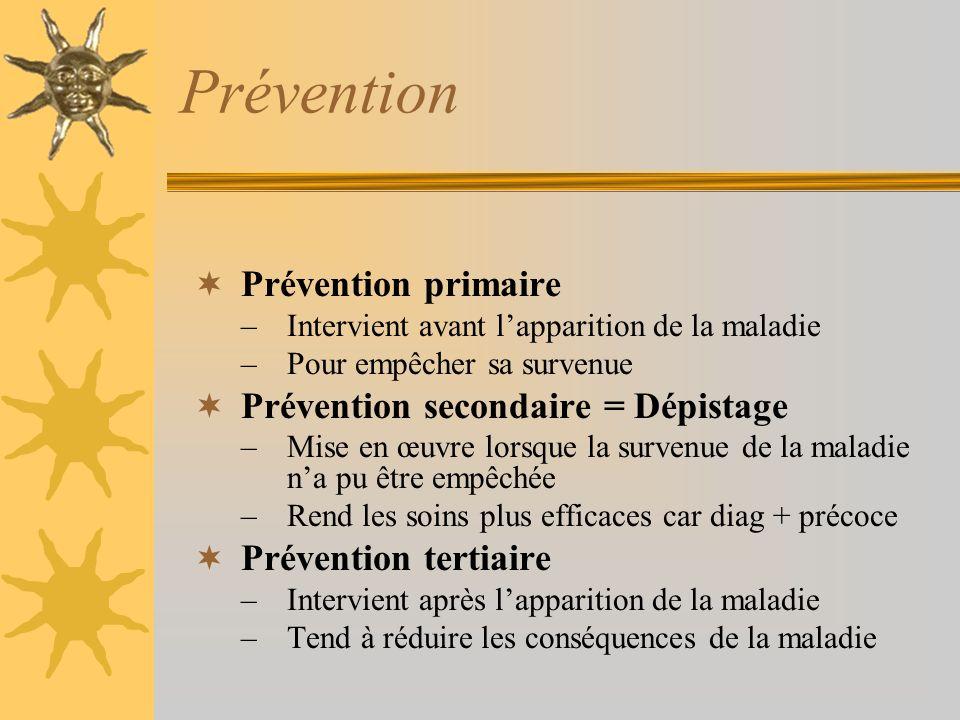 Prévention Prévention primaire –Intervient avant lapparition de la maladie –Pour empêcher sa survenue Prévention secondaire = Dépistage –Mise en œuvre