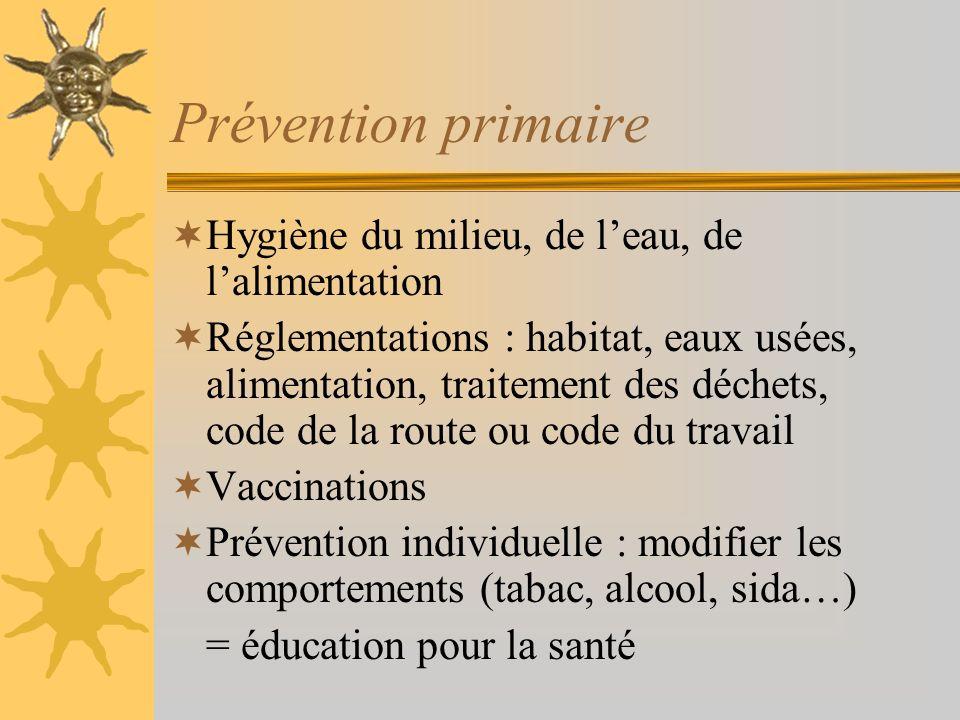 Prévention primaire Hygiène du milieu, de leau, de lalimentation Réglementations : habitat, eaux usées, alimentation, traitement des déchets, code de