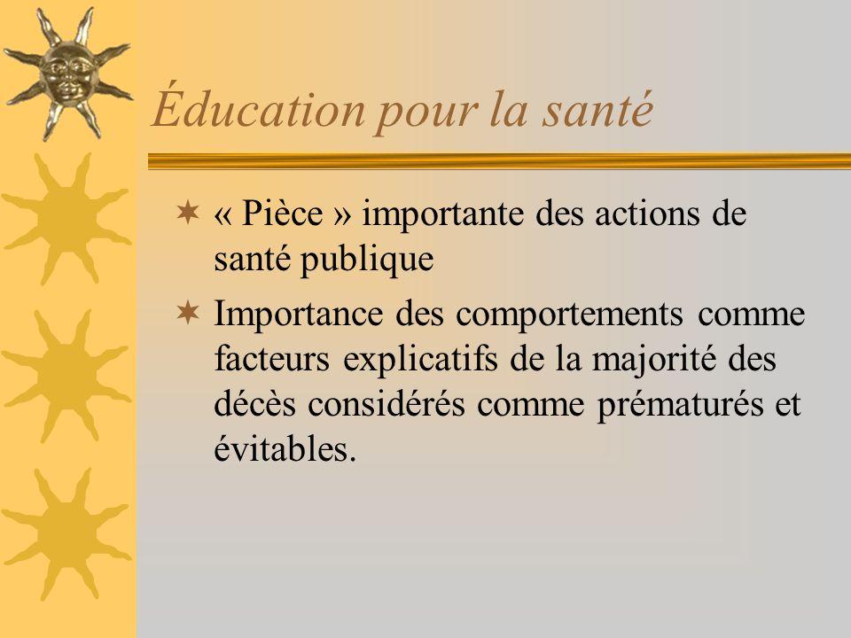 Éducation pour la santé « Pièce » importante des actions de santé publique Importance des comportements comme facteurs explicatifs de la majorité des