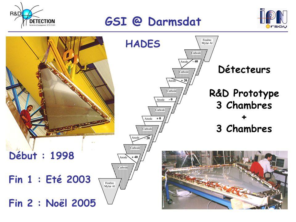 GSI @ Darmsdat HADES Début : 1998 Fin 1 : Eté 2003 Fin 2 : Noël 2005 Détecteurs R&D Prototype 3 Chambres + 3 Chambres