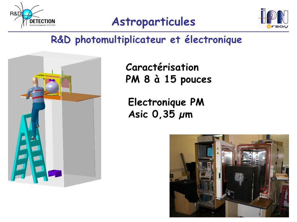 Astroparticules R&D photomultiplicateur et électronique Caractérisation PM 8 à 15 pouces Electronique PM Asic 0,35 µm