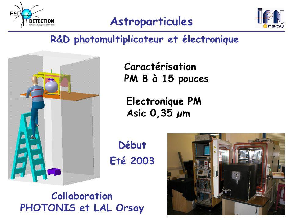 Astroparticules R&D photomultiplicateur et électronique Caractérisation PM 8 à 15 pouces Electronique PM Asic 0,35 µm Début Eté 2003 Collaboration PHOTONIS et LAL Orsay