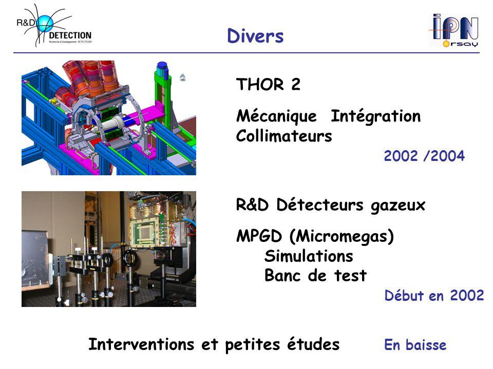 Divers Interventions et petites études En baisse THOR 2 Mécanique Intégration Collimateurs 2002 /2004 R&D Détecteurs gazeux MPGD (Micromegas) Simulati